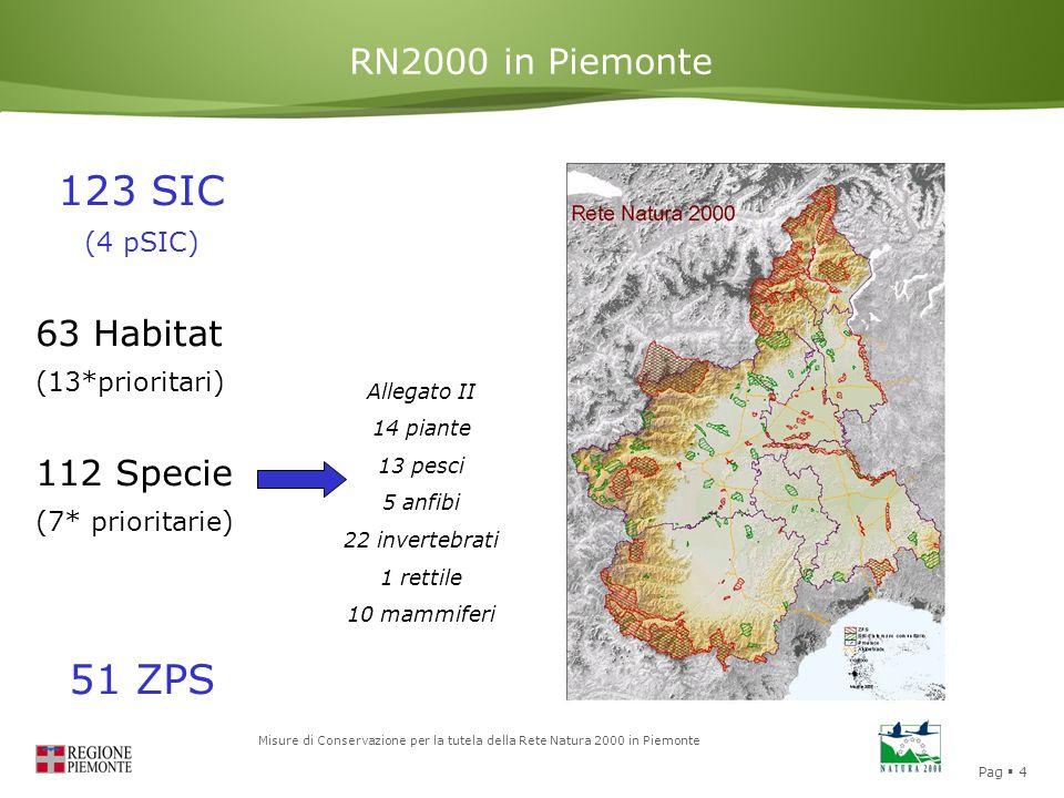 123 SIC 51 ZPS RN2000 in Piemonte 63 Habitat 112 Specie (4 pSIC)