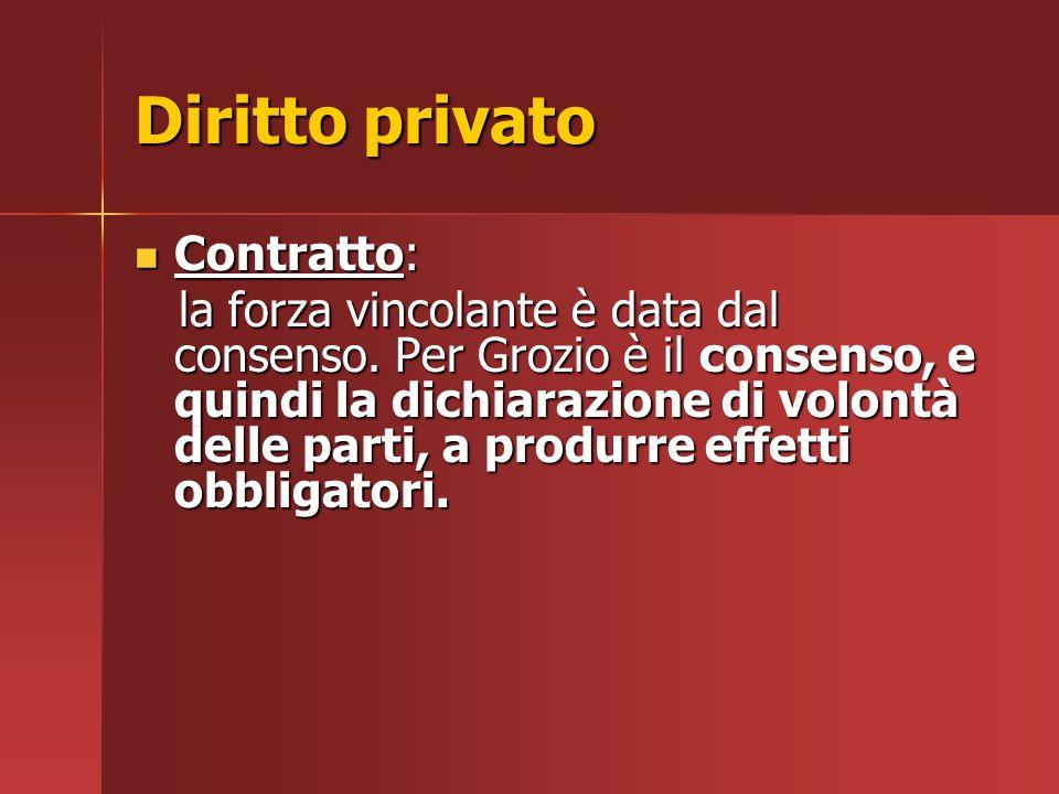 Diritto privato Contratto: