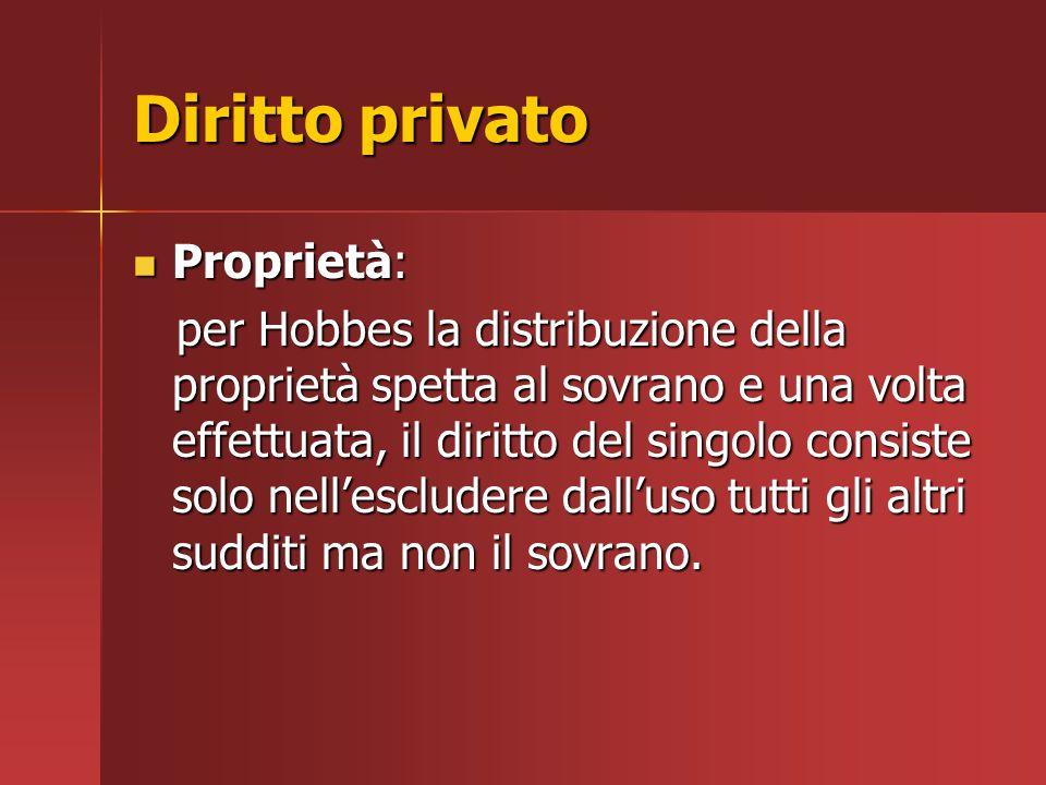 Diritto privato Proprietà:
