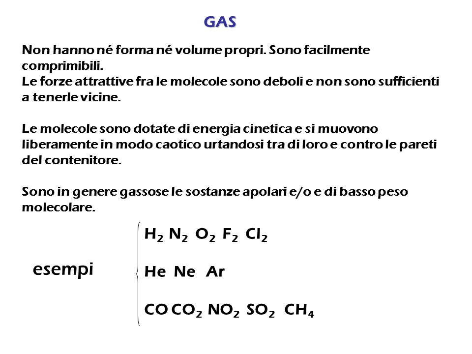 esempi GAS H2 N2 O2 F2 Cl2 He Ne Ar CO CO2 NO2 SO2 CH4