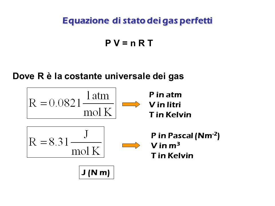 Equazione di stato dei gas perfetti