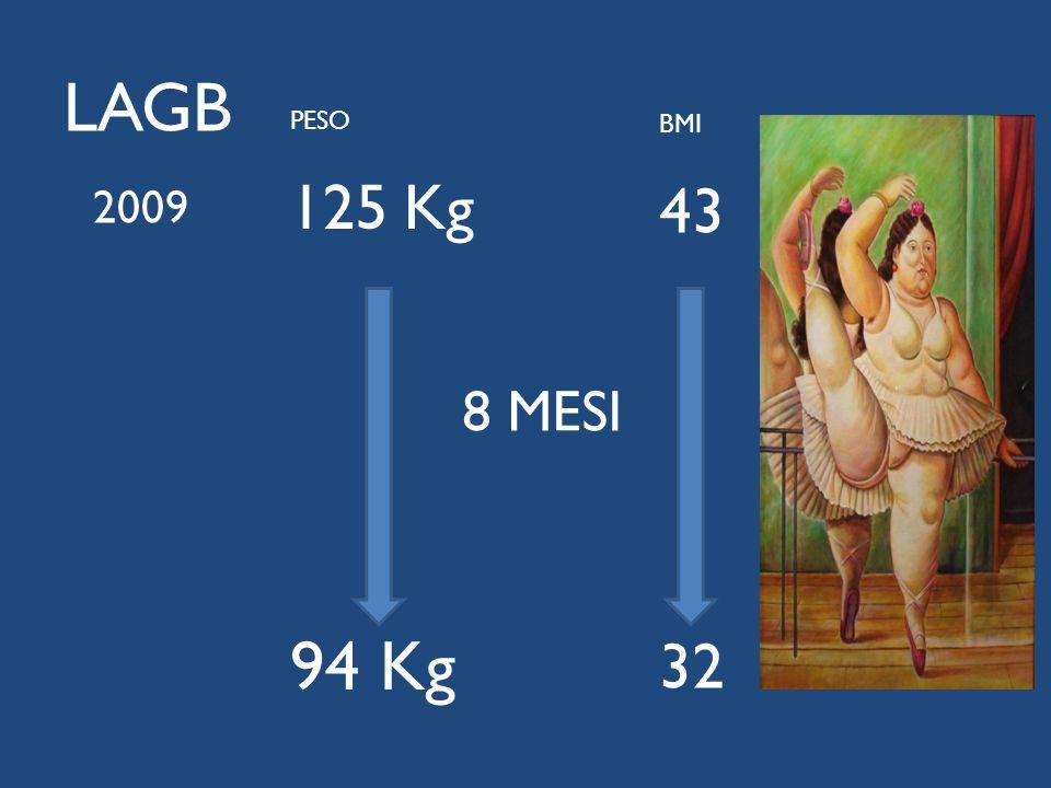 LAGB PESO 125 Kg 94 Kg BMI 43 32 2009 8 MESI