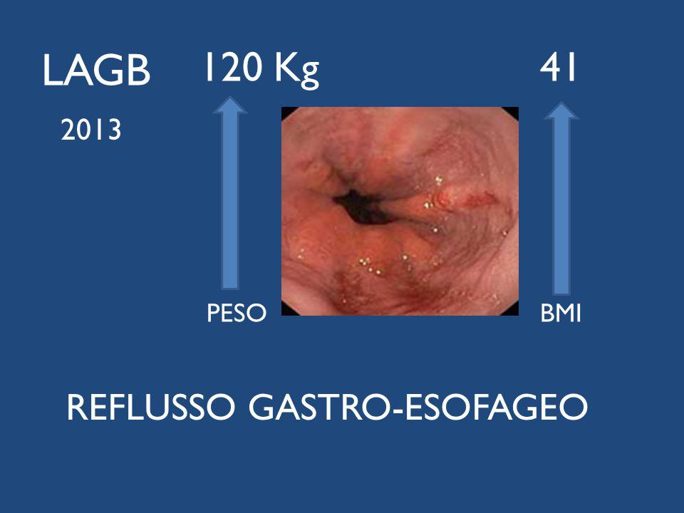 LAGB 120 Kg 41. PESO BMI.
