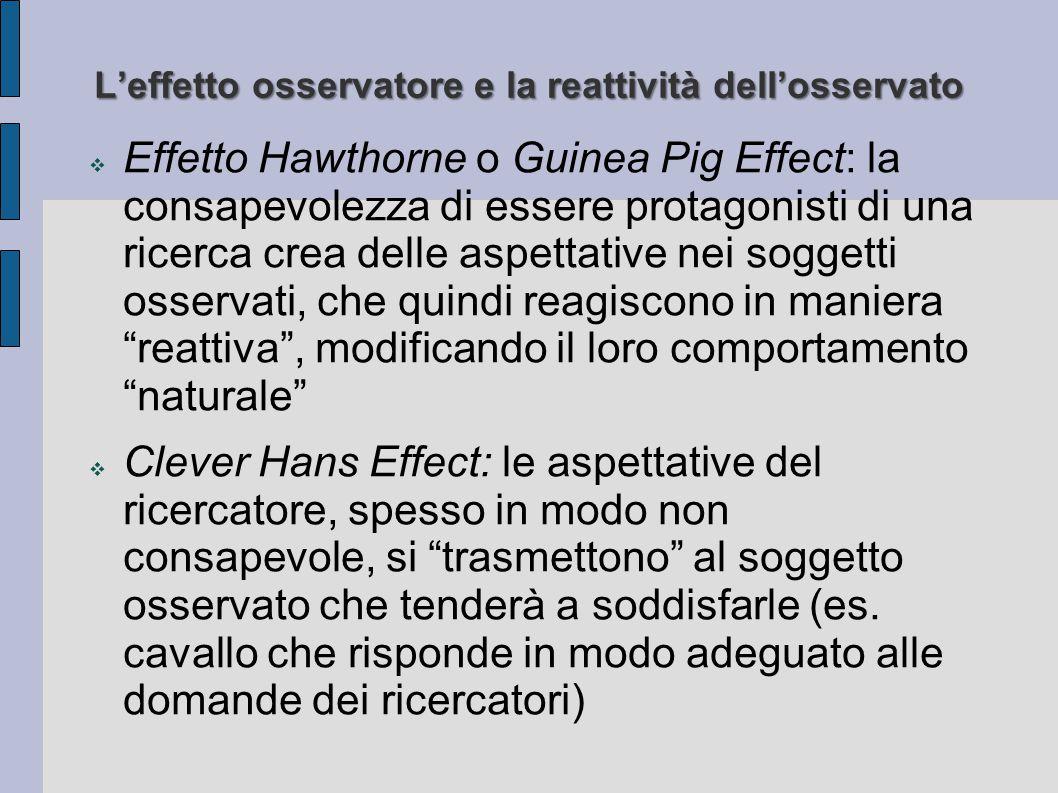 L'effetto osservatore e la reattività dell'osservato