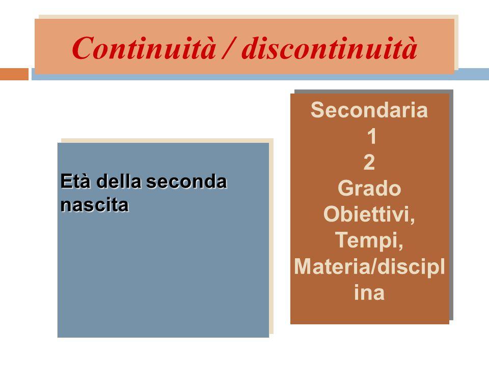 Continuità / discontinuità
