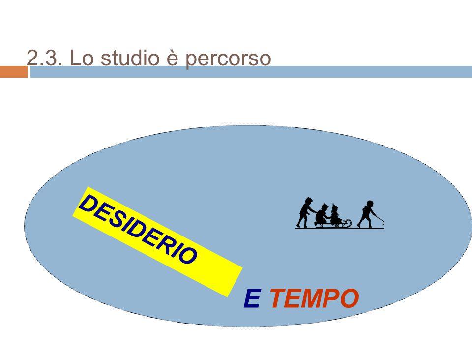 2.3. Lo studio è percorso DESIDERIO E TEMPO