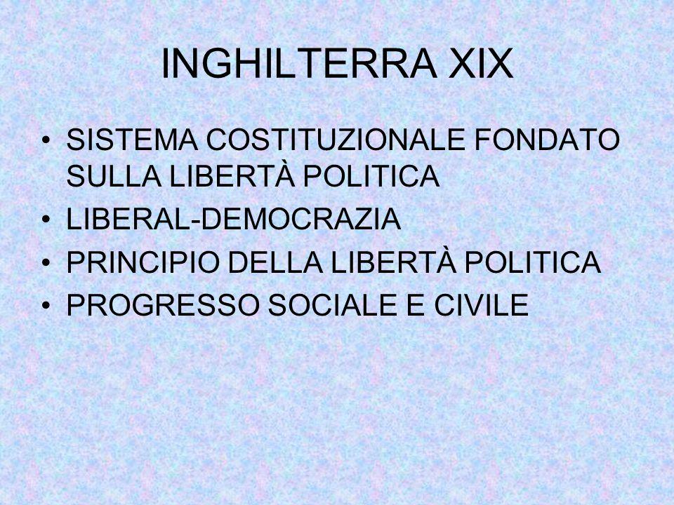 INGHILTERRA XIX SISTEMA COSTITUZIONALE FONDATO SULLA LIBERTÀ POLITICA
