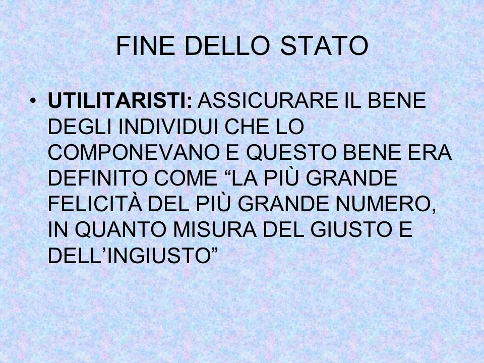 FINE DELLO STATO
