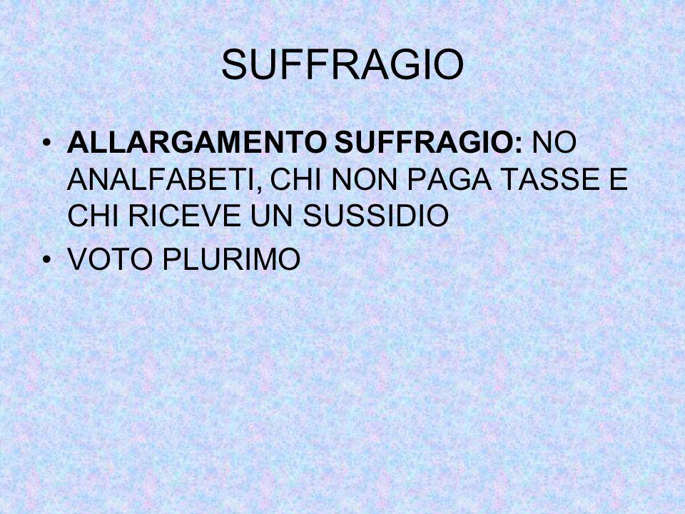 SUFFRAGIO ALLARGAMENTO SUFFRAGIO: NO ANALFABETI, CHI NON PAGA TASSE E CHI RICEVE UN SUSSIDIO.