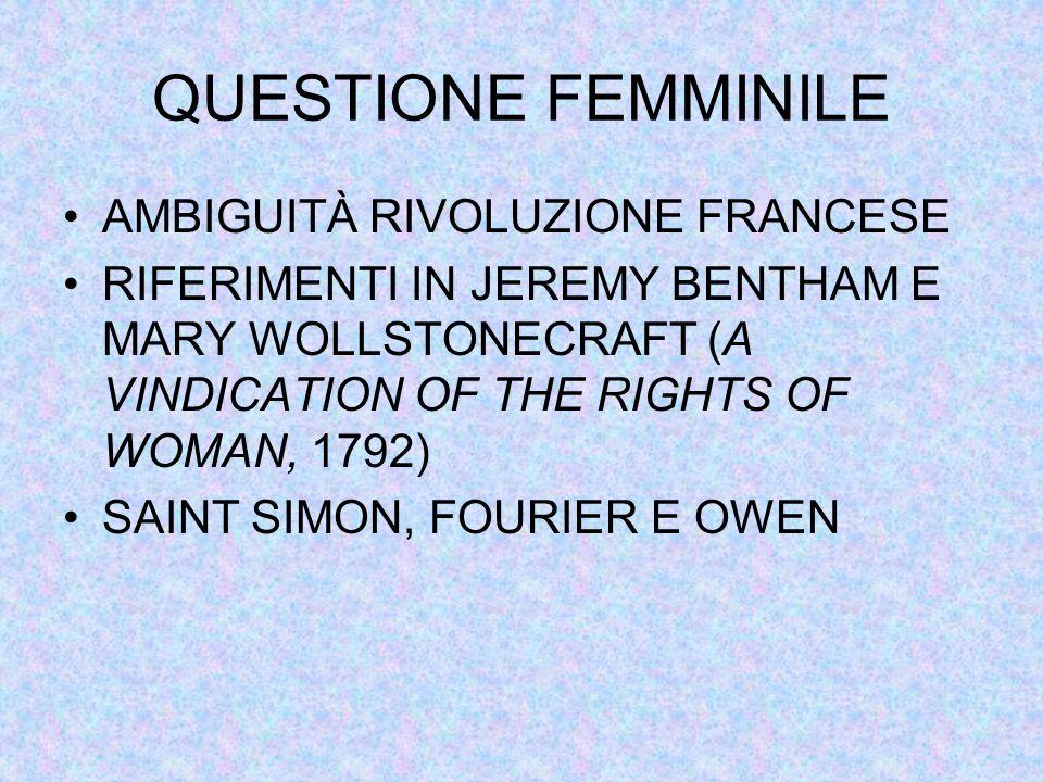QUESTIONE FEMMINILE AMBIGUITÀ RIVOLUZIONE FRANCESE