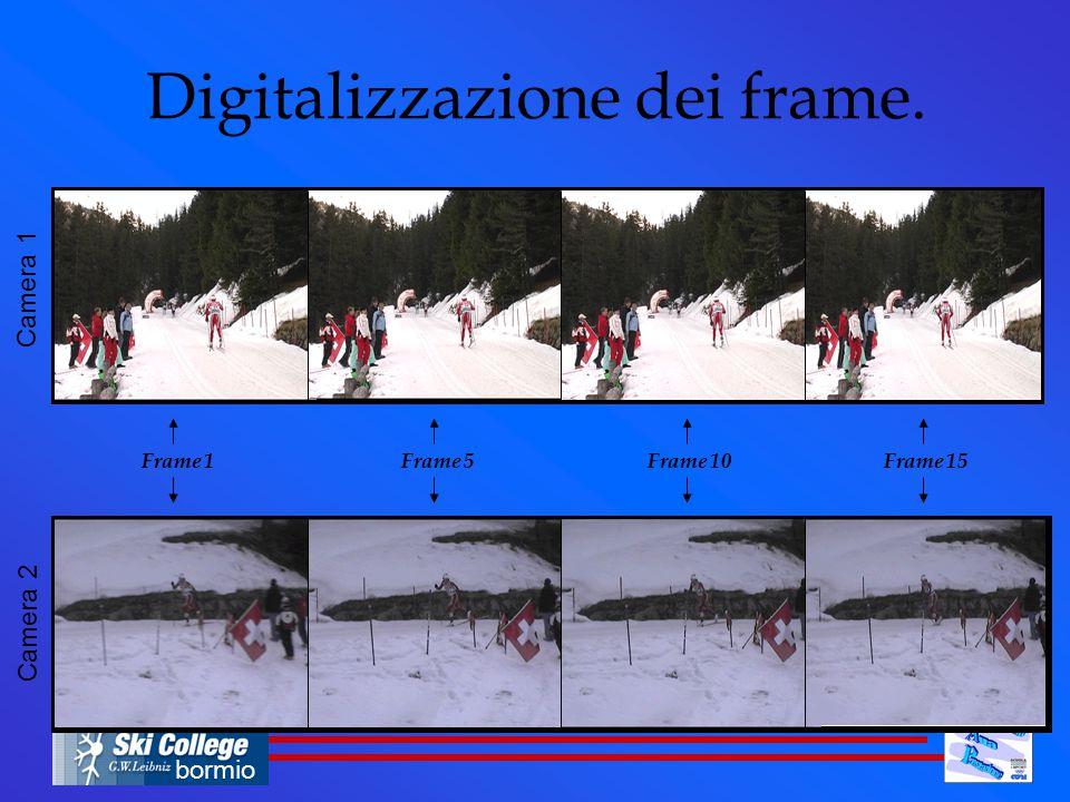 Digitalizzazione dei frame.