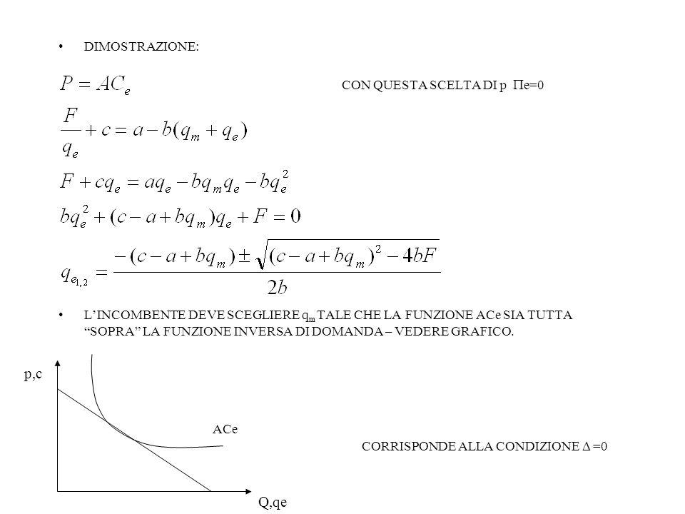 p,c Q,qe DIMOSTRAZIONE: CON QUESTA SCELTA DI p e=0