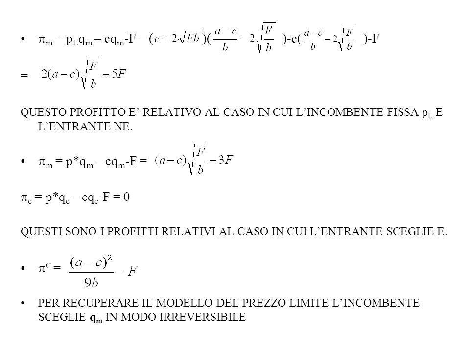 m = pLqm – cqm-F = ( )( )-c( )-F =