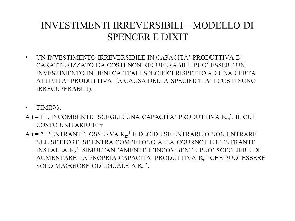 INVESTIMENTI IRREVERSIBILI – MODELLO DI SPENCER E DIXIT