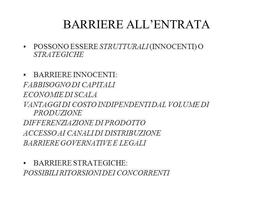 BARRIERE ALL'ENTRATA POSSONO ESSERE STRUTTURALI (INNOCENTI) O STRATEGICHE. BARRIERE INNOCENTI: FABBISOGNO DI CAPITALI.
