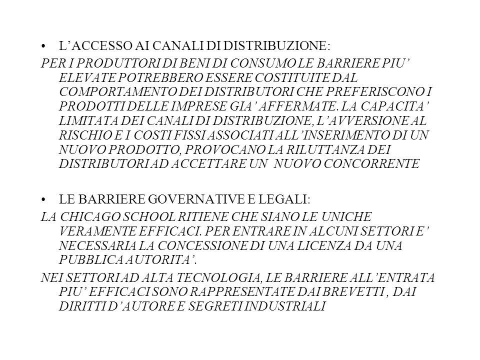 L'ACCESSO AI CANALI DI DISTRIBUZIONE: