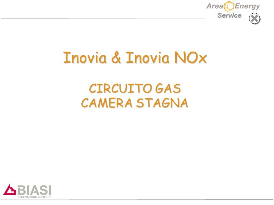 Inovia & Inovia NOx CIRCUITO GAS CAMERA STAGNA