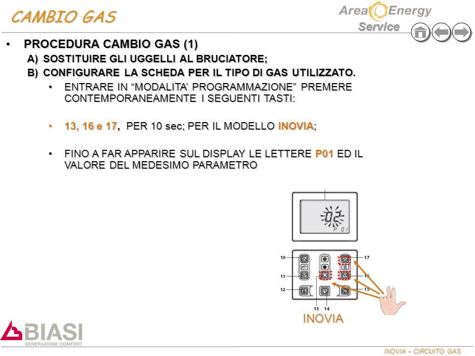 CAMBIO GAS PROCEDURA CAMBIO GAS (1) INOVIA