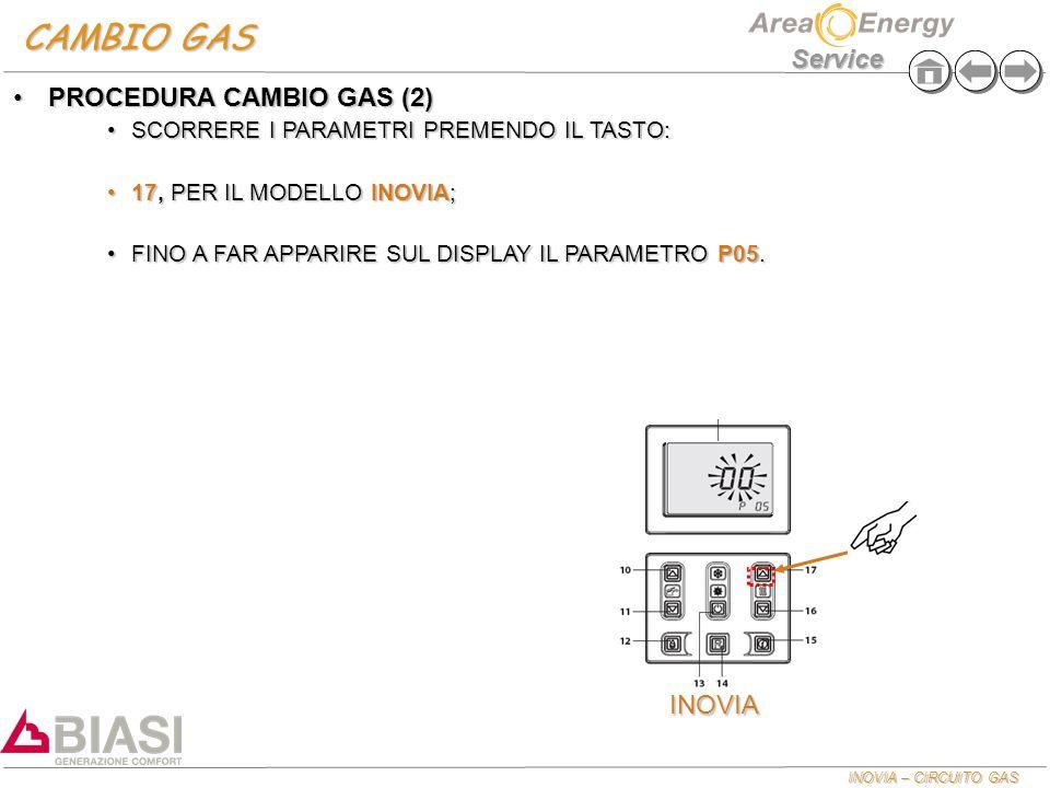 CAMBIO GAS PROCEDURA CAMBIO GAS (2) INOVIA
