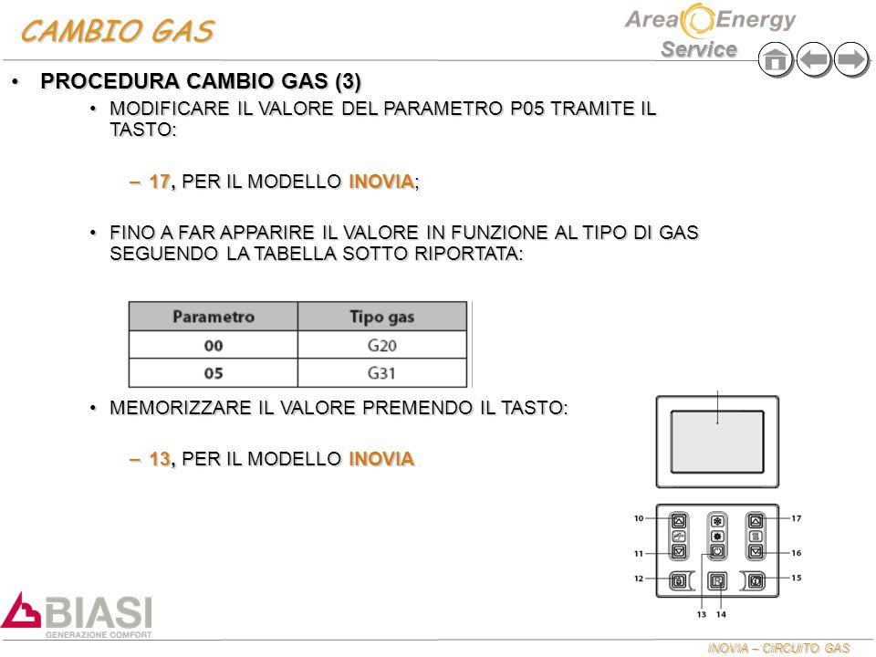 CAMBIO GAS PROCEDURA CAMBIO GAS (3)