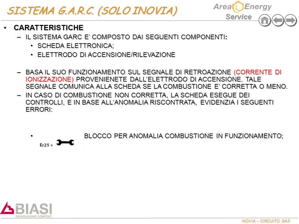 SISTEMA G.A.R.C. (SOLO INOVIA)