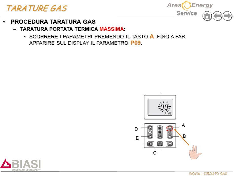 TARATURE GAS PROCEDURA TARATURA GAS TARATURA PORTATA TERMICA MASSIMA: