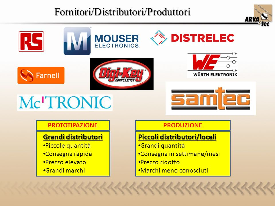 Fornitori/Distributori/Produttori