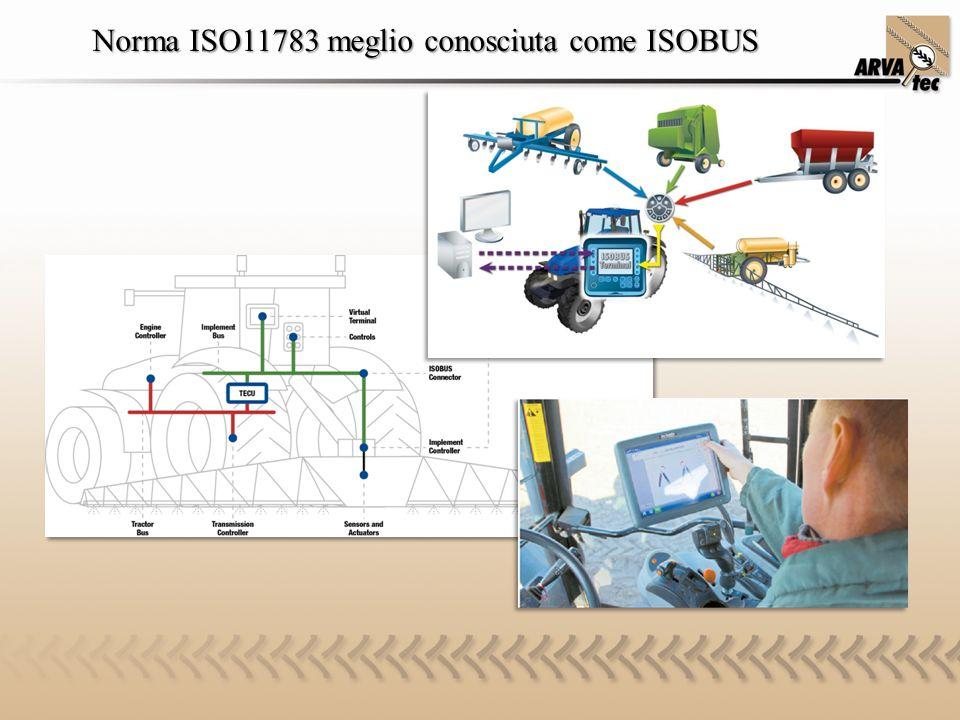 Norma ISO11783 meglio conosciuta come ISOBUS