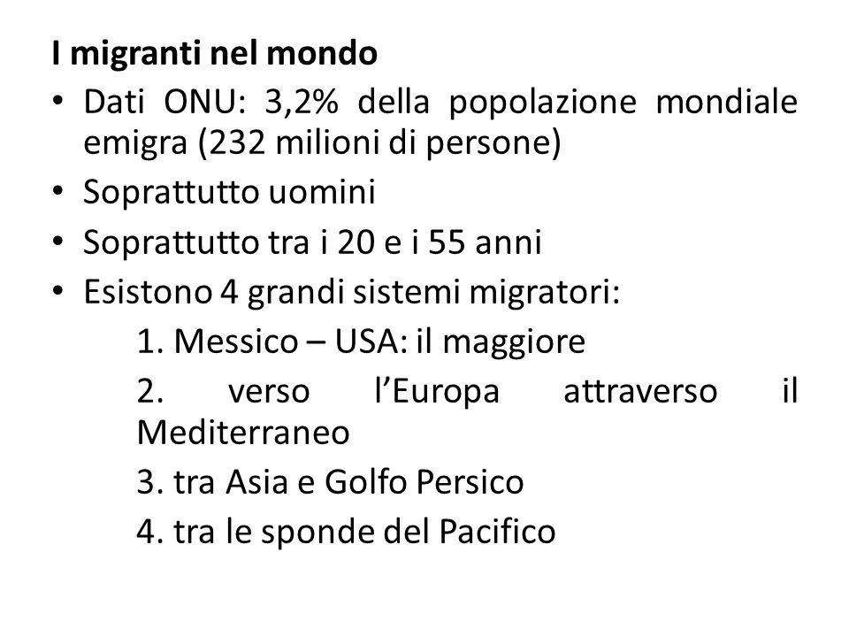 I migranti nel mondo Dati ONU: 3,2% della popolazione mondiale emigra (232 milioni di persone) Soprattutto uomini.