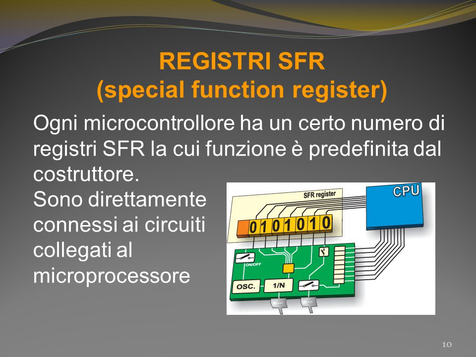(special function register)