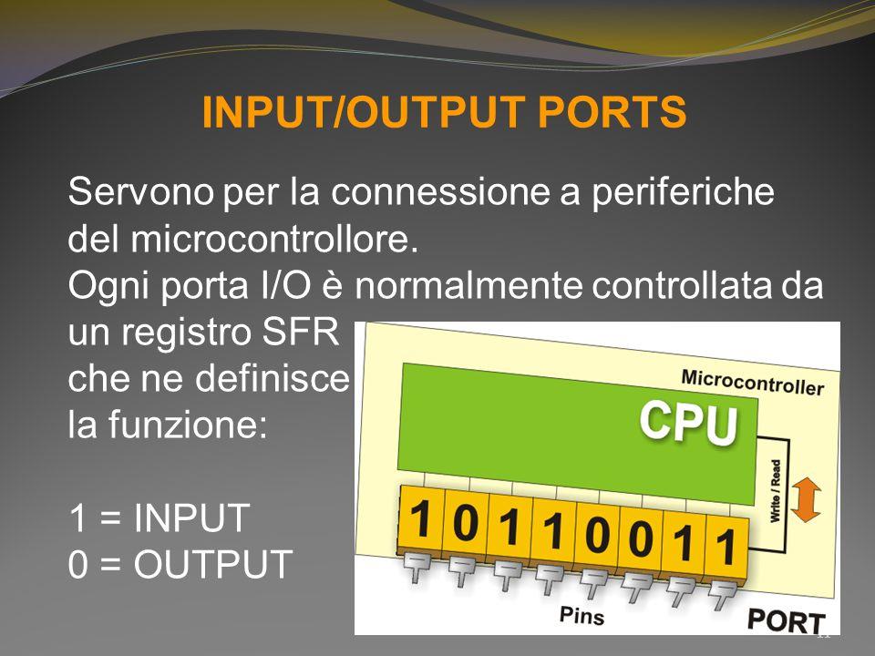 INPUT/OUTPUT PORTS Servono per la connessione a periferiche del microcontrollore. Ogni porta I/O è normalmente controllata da un registro SFR.