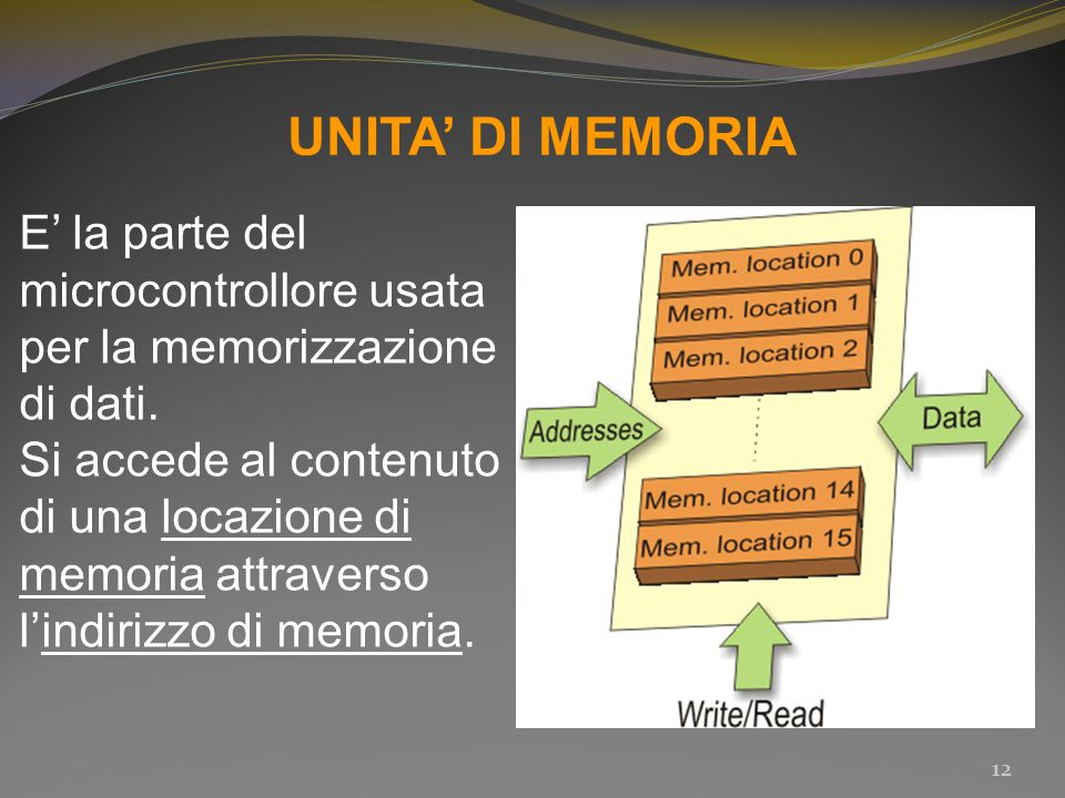 UNITA' DI MEMORIA E' la parte del microcontrollore usata per la memorizzazione di dati.