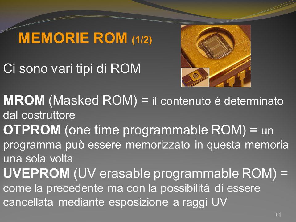 MEMORIE ROM (1/2) Ci sono vari tipi di ROM