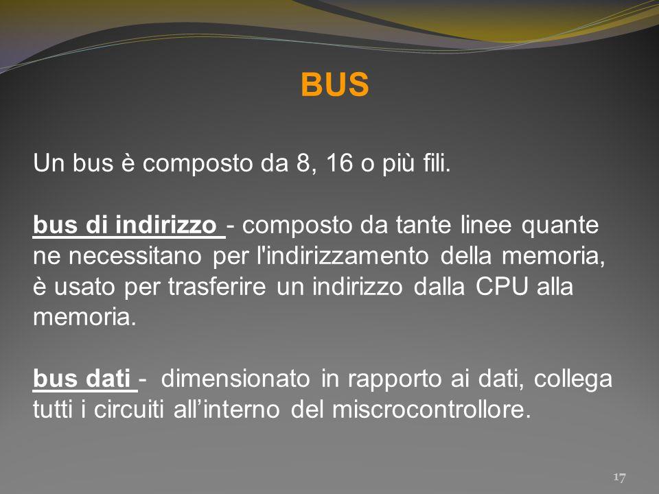 BUS Un bus è composto da 8, 16 o più fili.