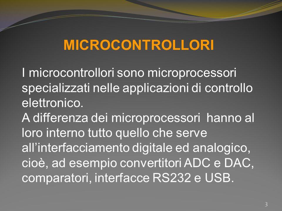 MICROCONTROLLORI I microcontrollori sono microprocessori specializzati nelle applicazioni di controllo elettronico.