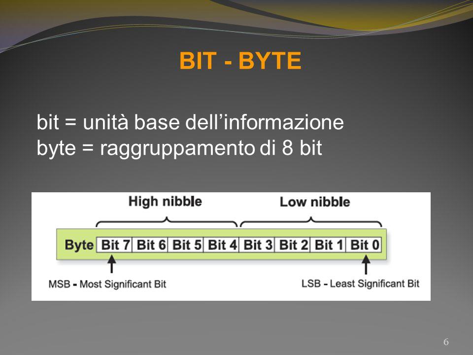 BIT - BYTE bit = unità base dell'informazione