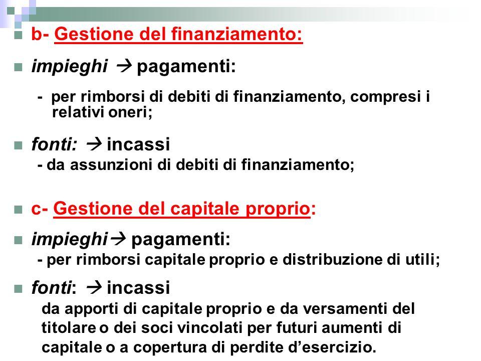 b- Gestione del finanziamento: impieghi  pagamenti: