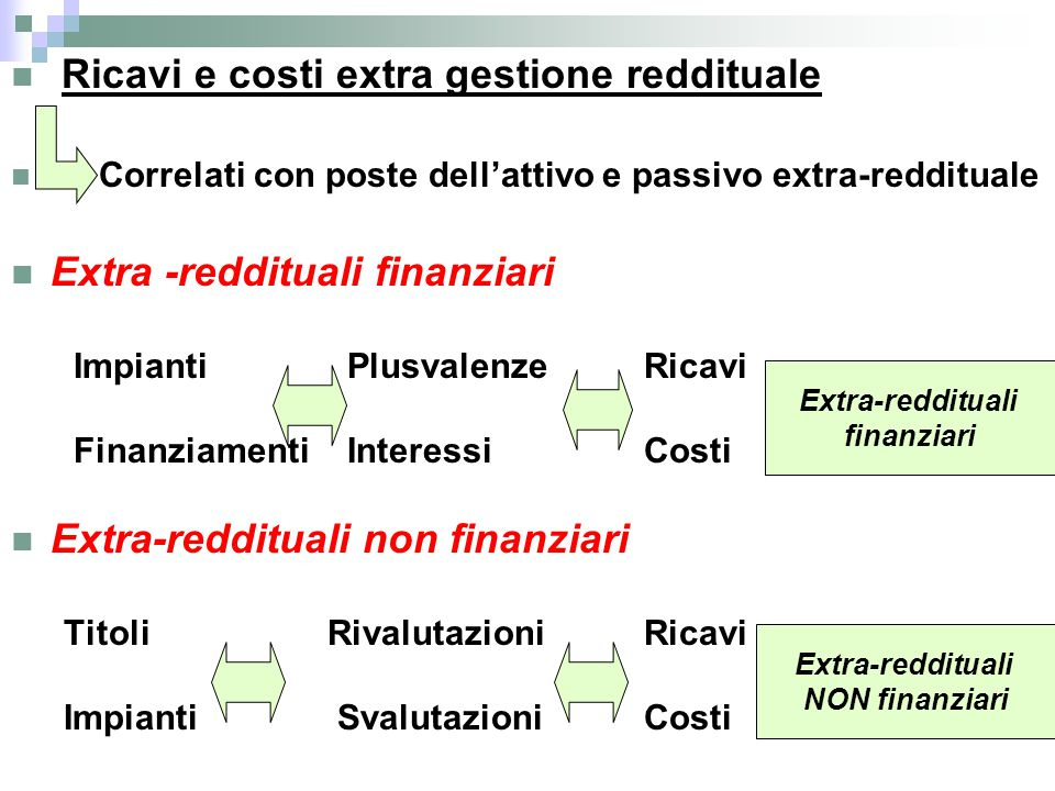 Ricavi e costi extra gestione reddituale
