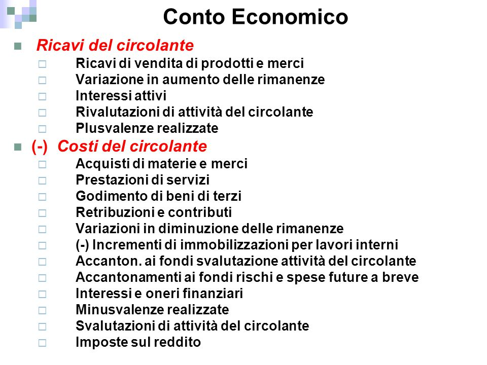 Conto Economico Ricavi del circolante (-) Costi del circolante