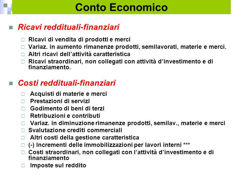 Conto Economico Ricavi reddituali-finanziari