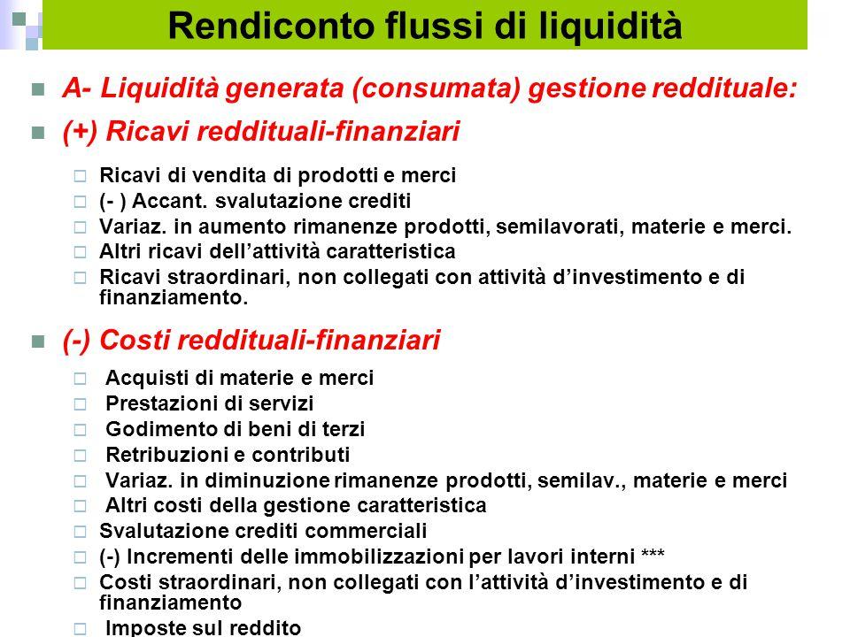 Rendiconto flussi di liquidità