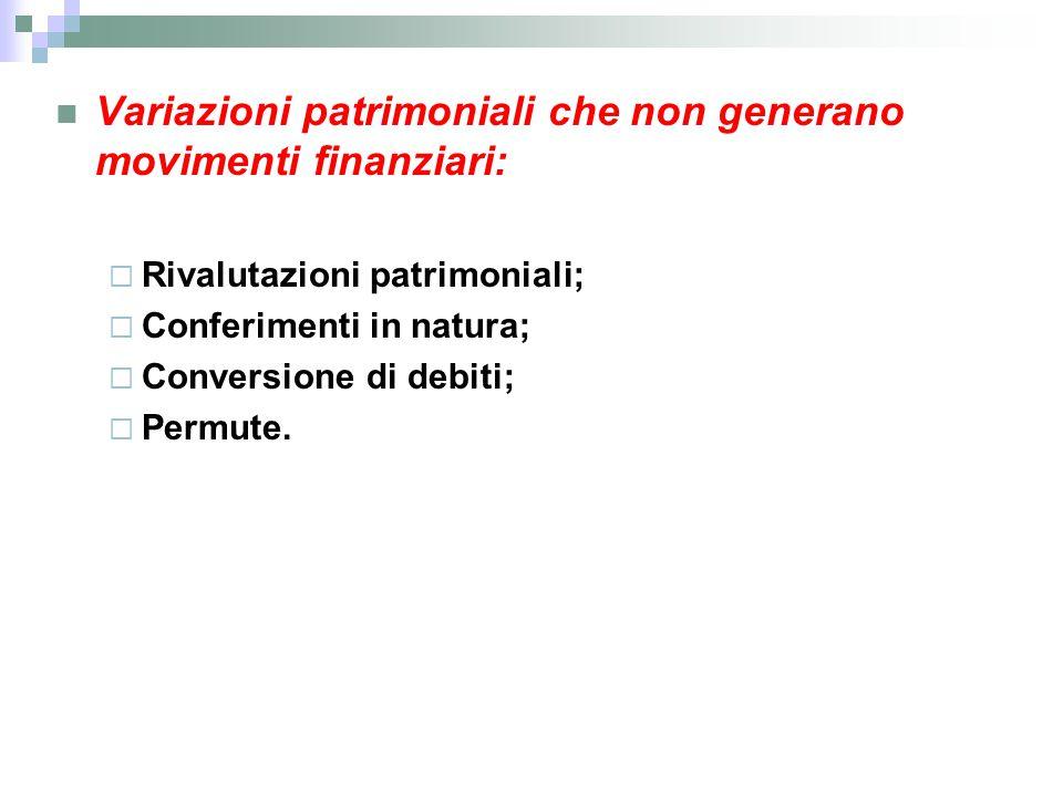 Variazioni patrimoniali che non generano movimenti finanziari: