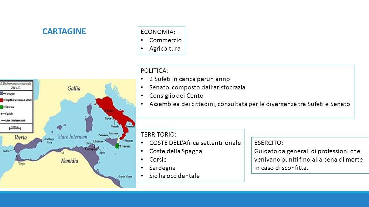 CARTAGINE ECONOMIA: Commercio Agricoltura POLITICA: