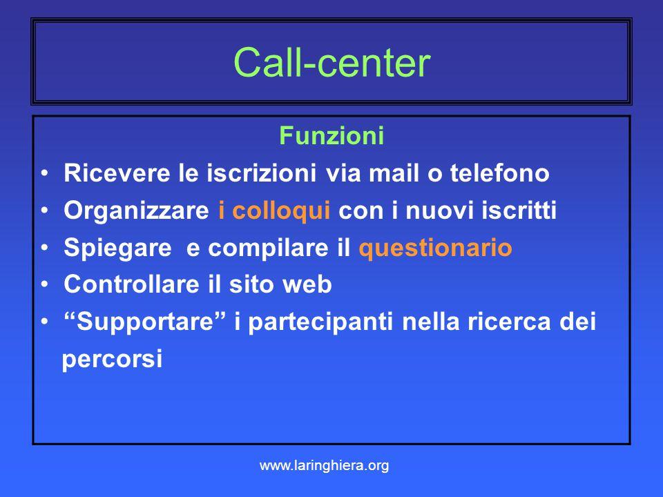 Call-center Funzioni Ricevere le iscrizioni via mail o telefono