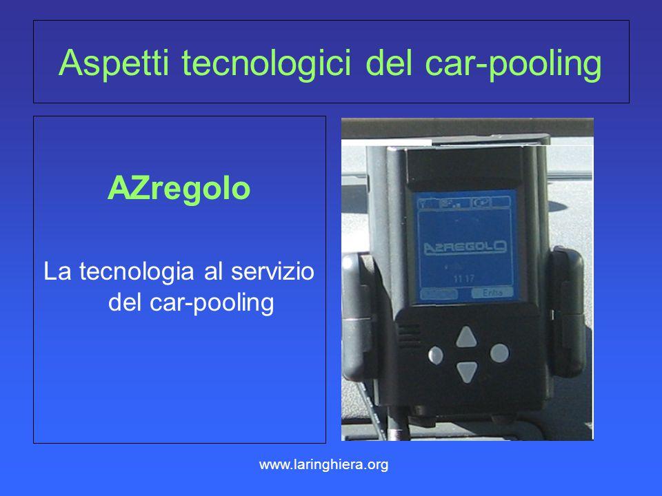 Aspetti tecnologici del car-pooling