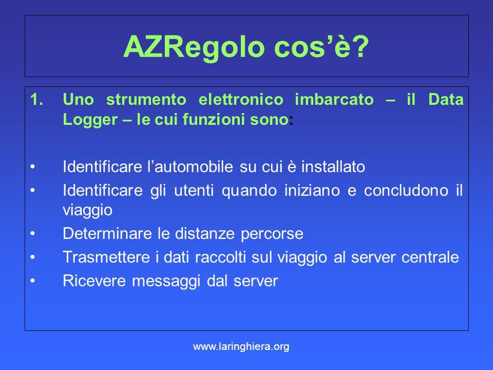 AZRegolo cos'è Uno strumento elettronico imbarcato – il Data Logger – le cui funzioni sono: Identificare l'automobile su cui è installato.
