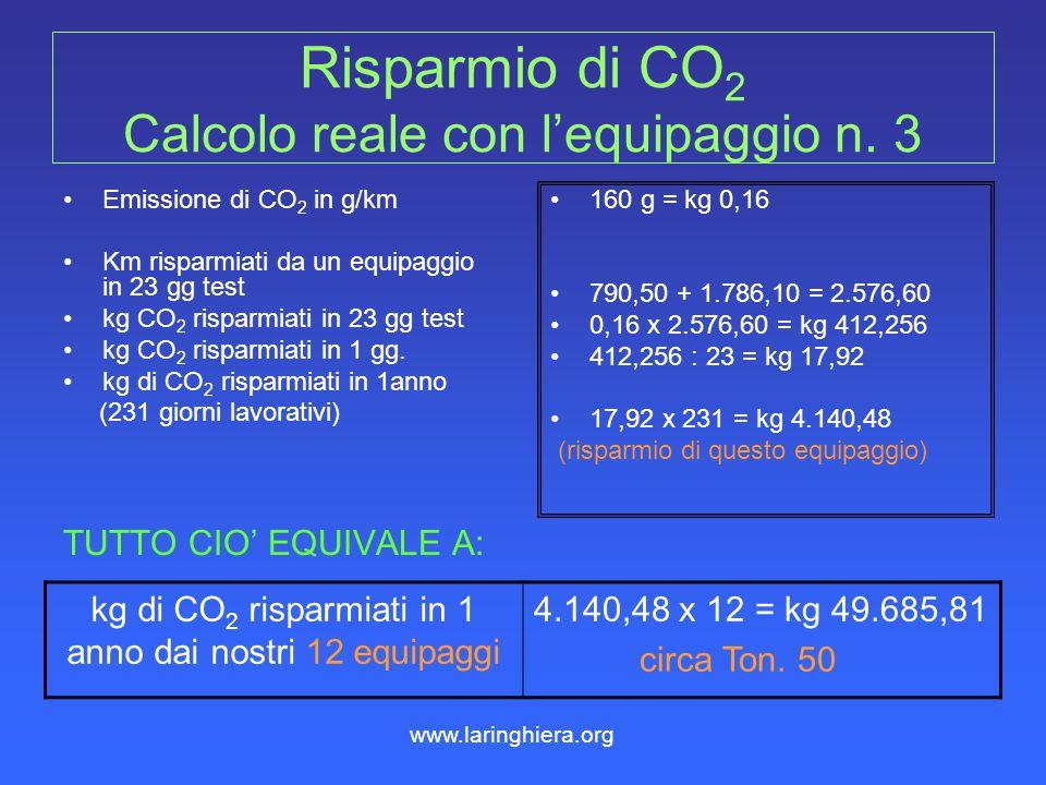 Risparmio di CO2 Calcolo reale con l'equipaggio n. 3