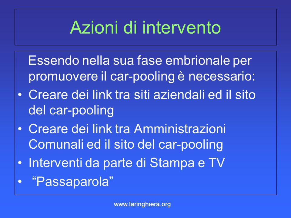 Azioni di intervento Essendo nella sua fase embrionale per promuovere il car-pooling è necessario: