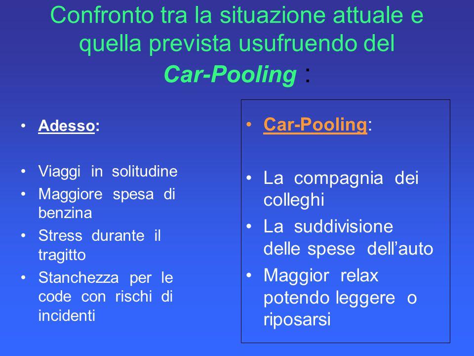 Confronto tra la situazione attuale e quella prevista usufruendo del Car-Pooling :