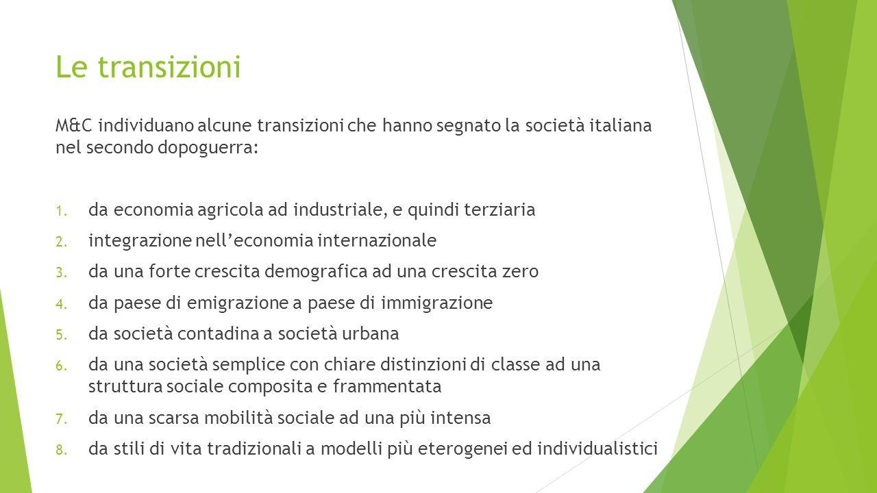 Le transizioni M&C individuano alcune transizioni che hanno segnato la società italiana nel secondo dopoguerra: